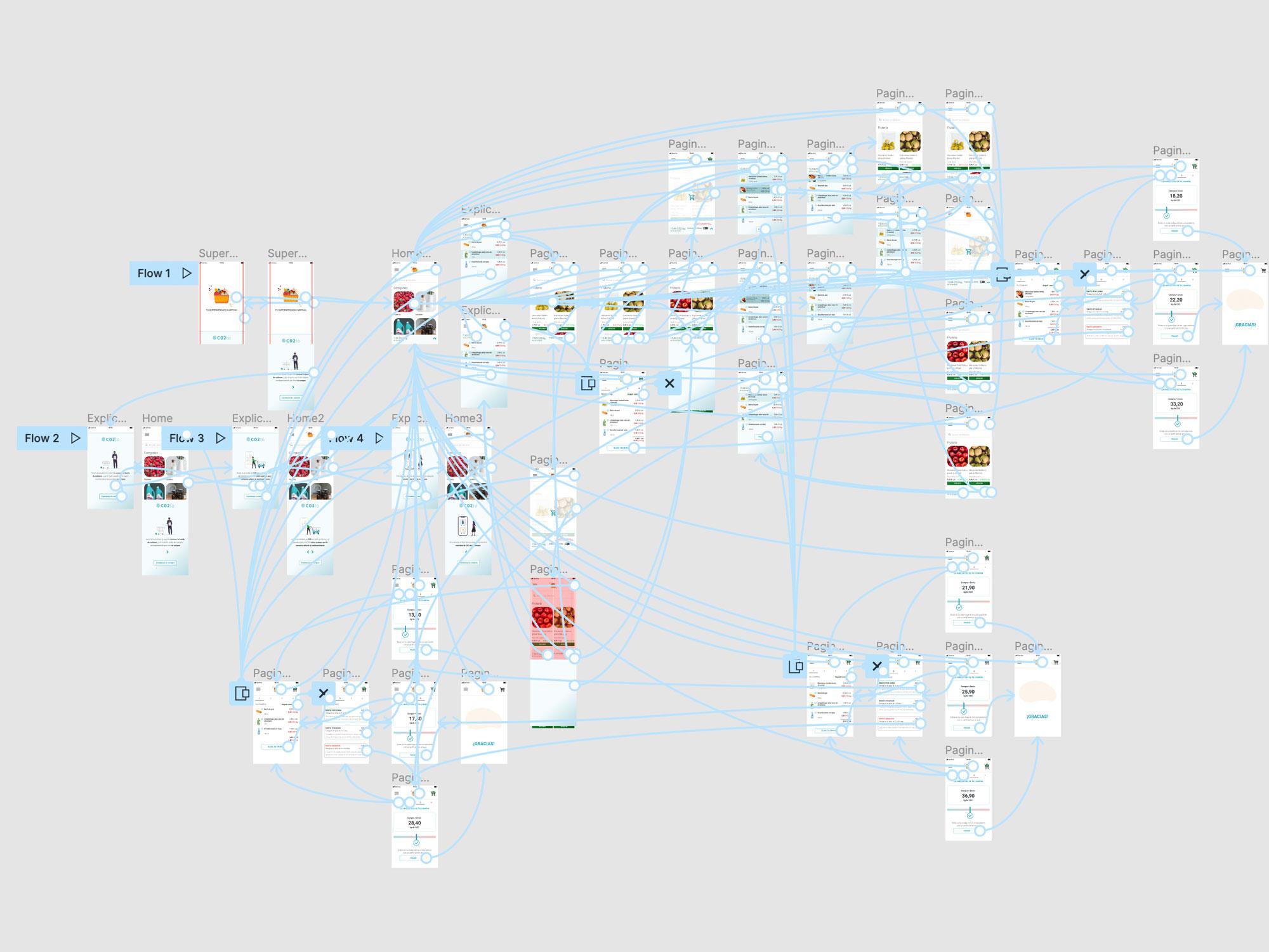 Prototipo CO2to: Configurador de compra responsable